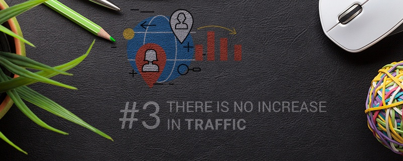 social media marketing traffic